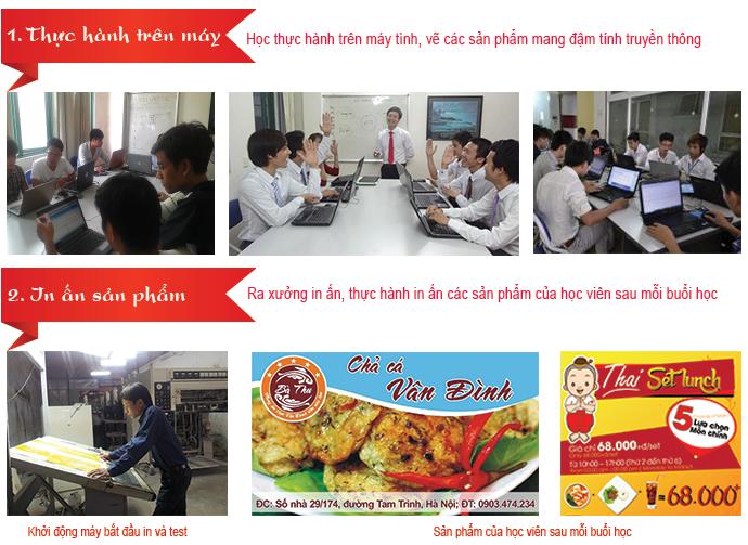 Quy trình học Photoshop CS6 ở Tân Thành, Tân Phú