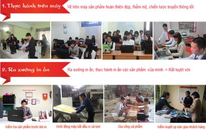 Học Indesign tại Gò Vấp TPHCM. Học thực hành thực tế